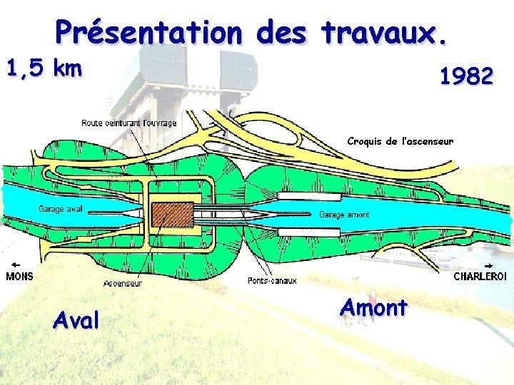 Présentation des travaux. 1, 5 km 1982 Croquis de l'ascenseur Aval Amont