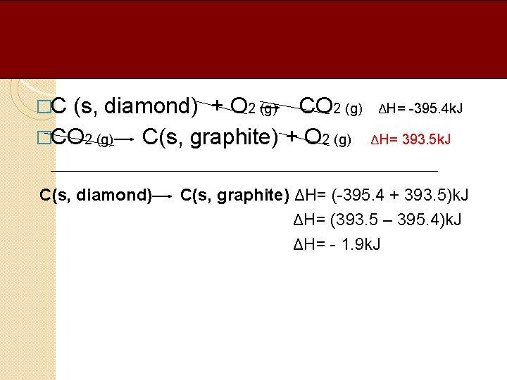 �C (s, diamond) + O 2 (g) CO 2 (g) �CO 2 (g) C(s,