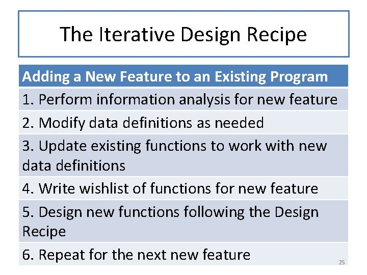 The Iterative Design Recipe Adding a New Feature to an Existing Program 1. Perform