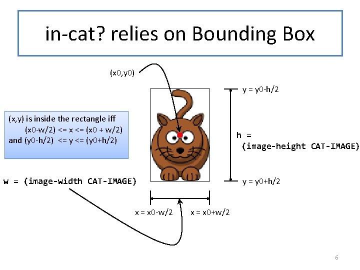in-cat? relies on Bounding Box (x 0, y 0) y = y 0 -h/2