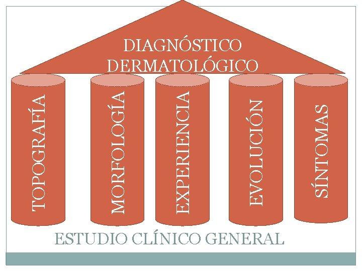 ESTUDIO CLÍNICO GENERAL SÍNTOMAS EVOLUCIÓN EXPERIENCIA MORFOLOGÍA TOPOGRAFÍA DIAGNÓSTICO DERMATOLÓGICO