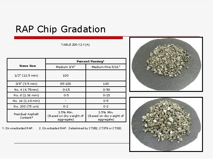 RAP Chip Gradation TABLE 200 -1. 2. 1 (A) Percent Passing 1 Sieve Size