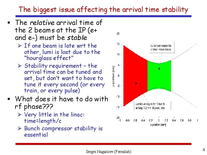The biggest issue affecting the arrival time stability § The relative arrival time of