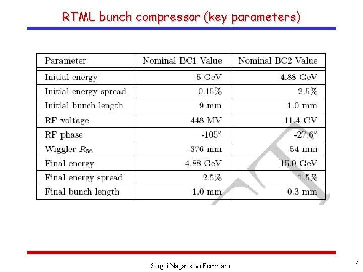 RTML bunch compressor (key parameters) Sergei Nagaitsev (Fermilab) 7