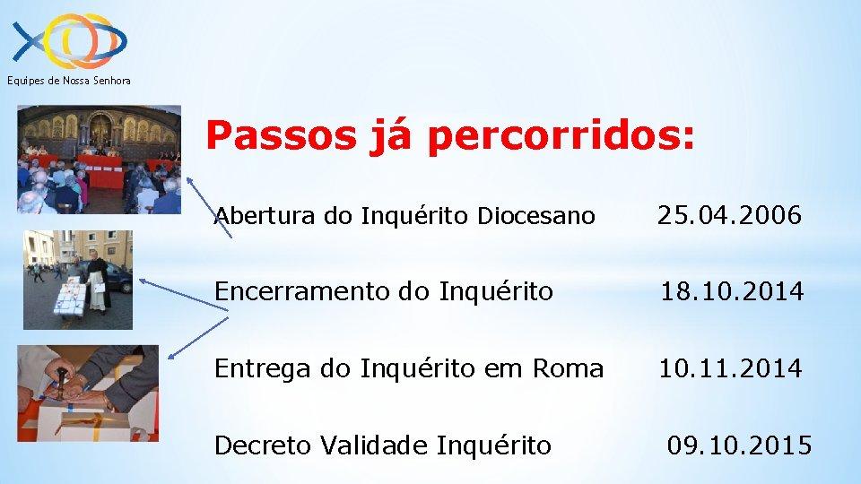 Equipes de Nossa Senhora Passos já percorridos: Abertura do Inquérito Diocesano 25. 04. 2006