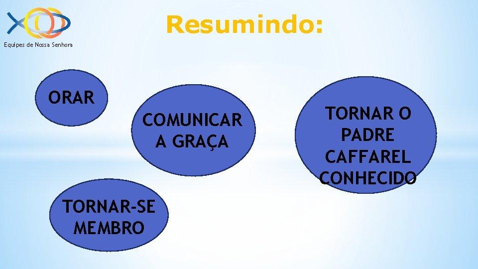 Resumindo: Equipes de Nossa Senhora ORAR COMUNICAR A GRAÇA TORNAR-SE MEMBRO TORNAR O PADRE