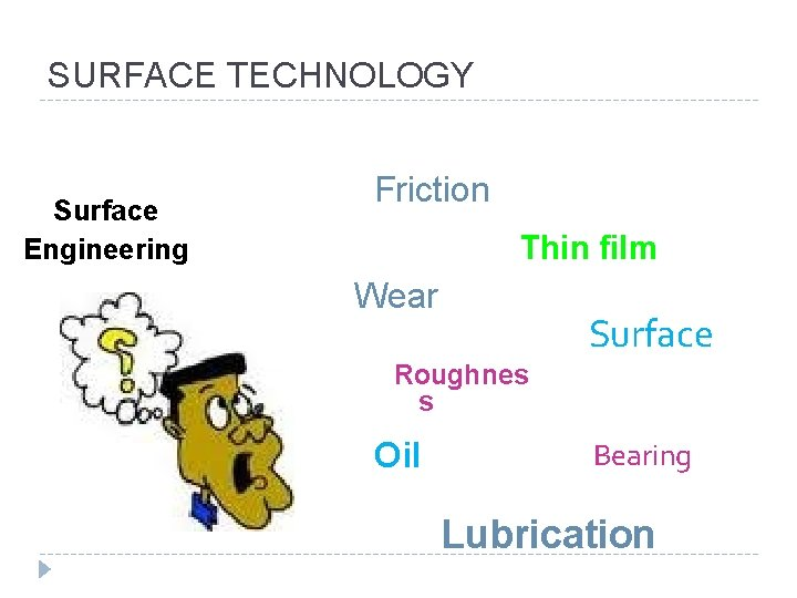 SURFACE TECHNOLOGY Surface Engineering Friction Thin film Wear Surface Roughnes s Oil Bearing Lubrication