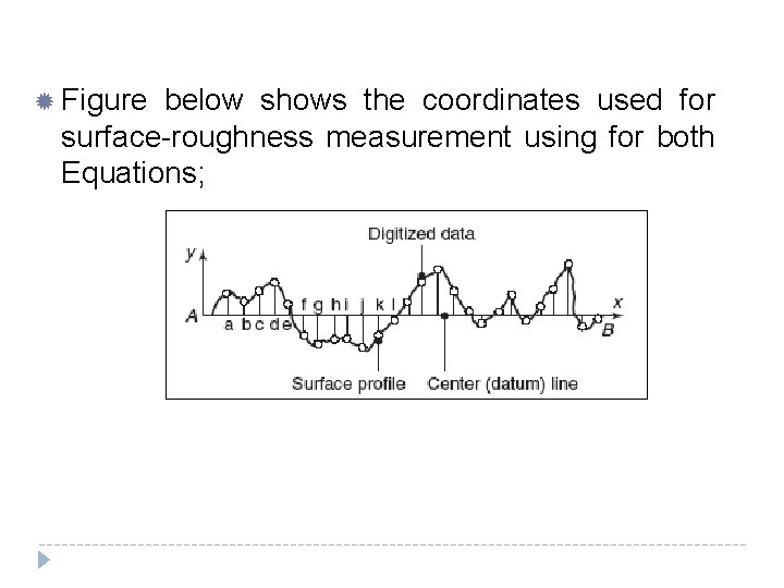 Figure below shows the coordinates used for surface-roughness measurement using for both Equations;