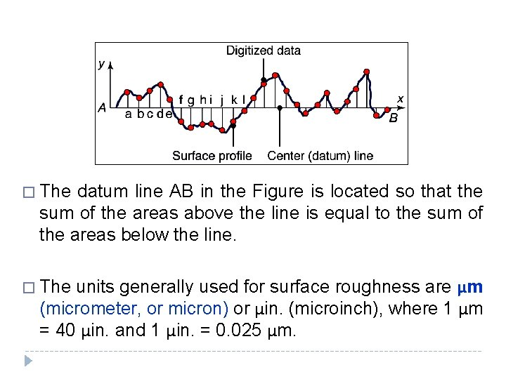 � The datum line AB in the Figure is located so that the sum