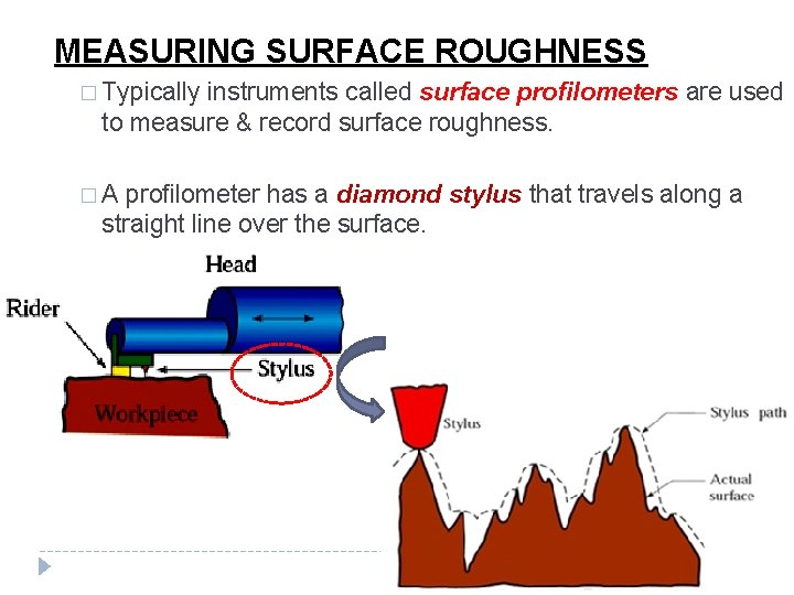 MEASURING SURFACE ROUGHNESS � Typically instruments called surface profilometers are used to measure &