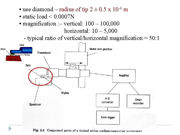 • use diamond – radius of tip 2 ± 0. 5 x 10