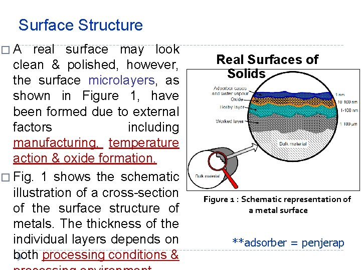 Surface Structure �A real surface may look clean & polished, however, the surface microlayers,