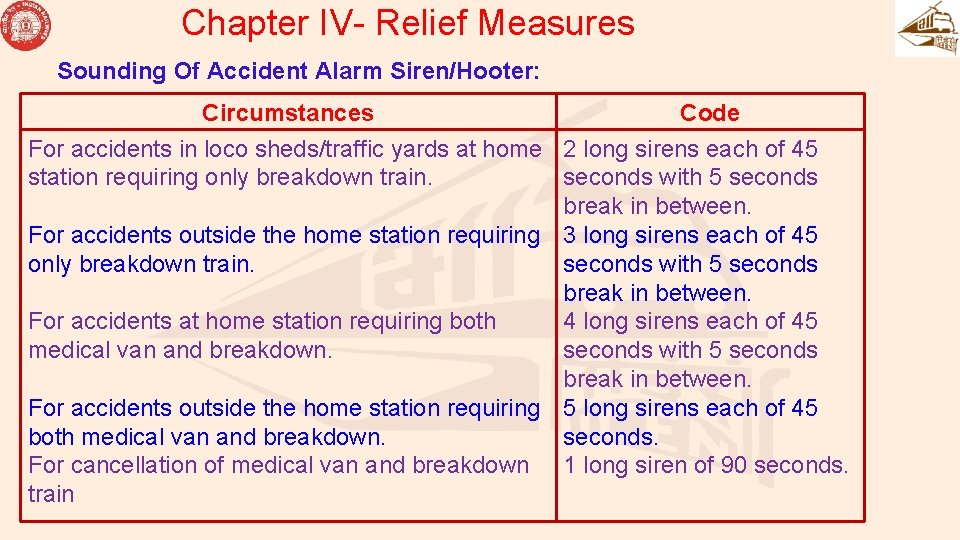Chapter IV- Relief Measures Sounding Of Accident Alarm Siren/Hooter: Circumstances Code For accidents in