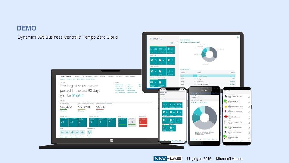 DEMO Dynamics 365 Business Central & Tempo Zero Cloud 11 giugno 2019 Microsoft House