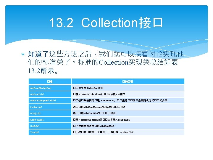 13. 2 Collection接口 知道了这些方法之后,我们就可以接着讨论实现他 们的标准类了。标准的Collection实现类总结如表 13. 2所示。 �名 �的�明 Abstract. Collection ��大多数 Collection接口 Abstract.