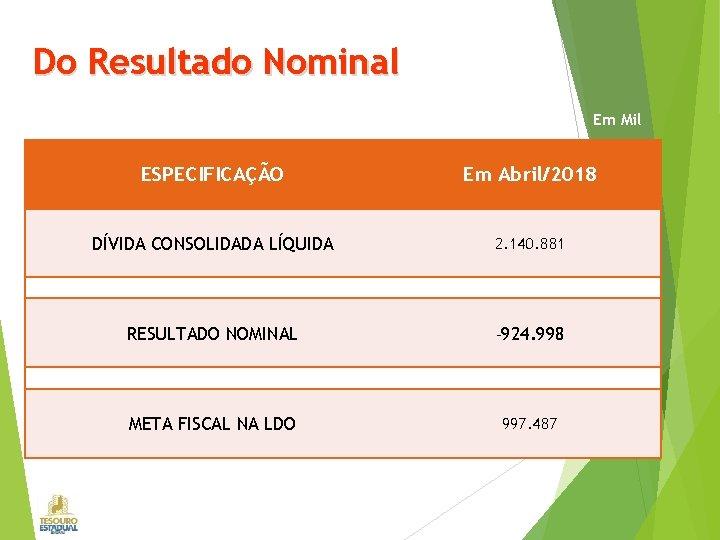 Do Resultado Nominal Em Mil ESPECIFICAÇÃO Em Abril/2018 DÍVIDA CONSOLIDADA LÍQUIDA 2. 140. 881