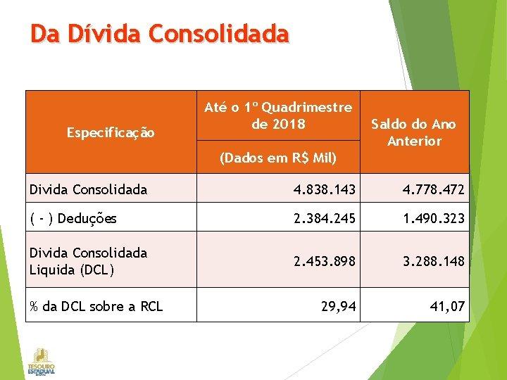 Da Dívida Consolidada Especificação Até o 1º Quadrimestre de 2018 Saldo do Anterior (Dados