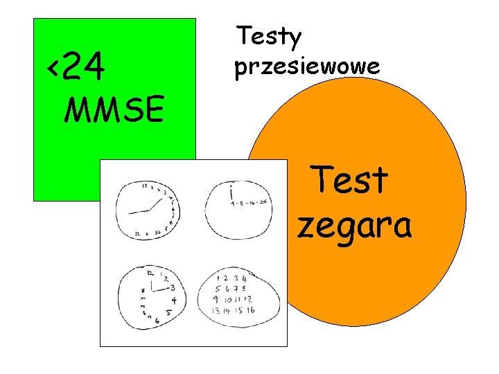 <24 Testy przesiewowe MMSE Test zegara