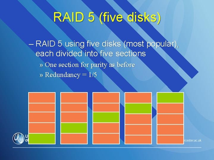 RAID 5 (five disks) – RAID 5 using five disks (most popular), each divided