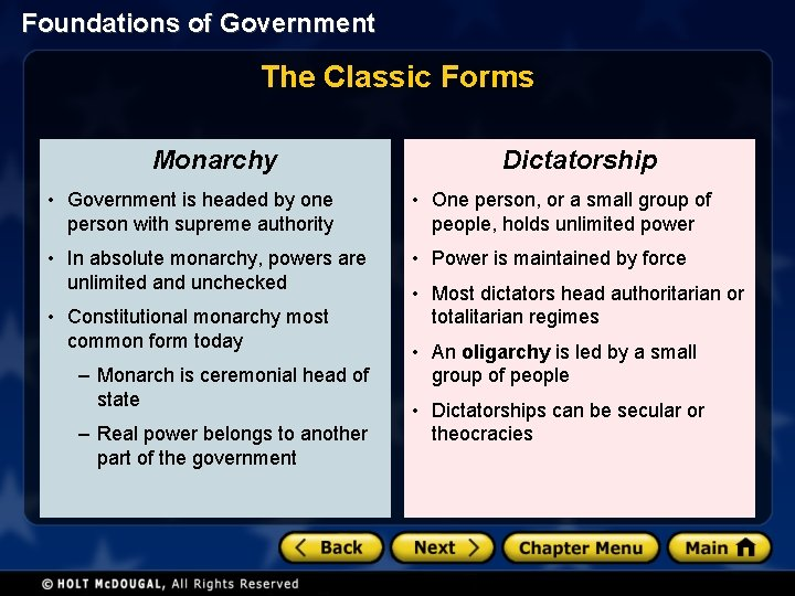 Foundations of Government The Classic Forms Monarchy Dictatorship • Government is headed by one