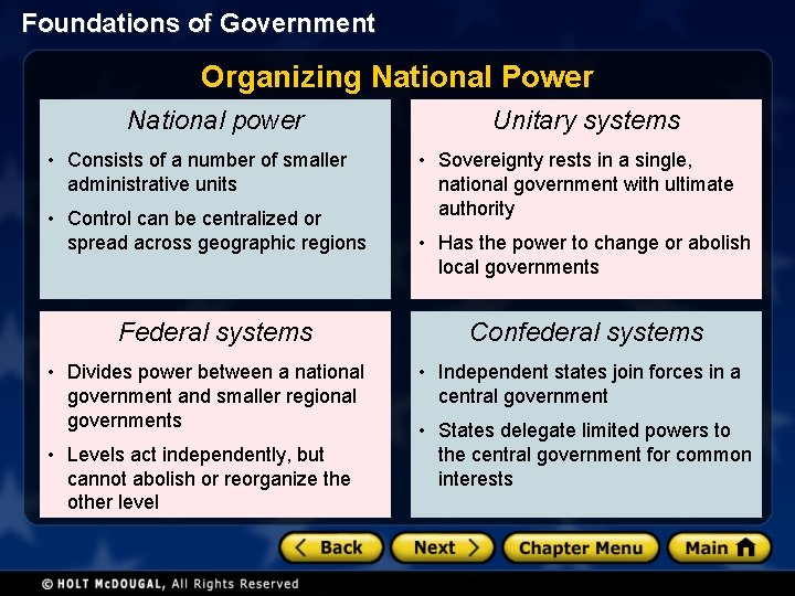 Foundations of Government Organizing National Power National power • Consists of a number of
