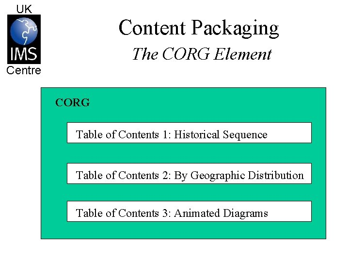 UK Content Packaging The CORG Element Centre CORG Table of Contents 1: Historical Sequence