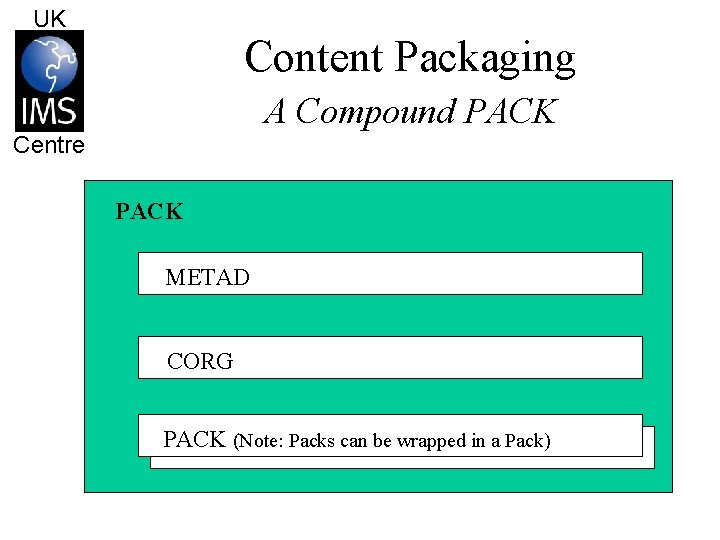 UK Content Packaging A Compound PACK Centre PACK METAD CORG PACK (Note: Packs can