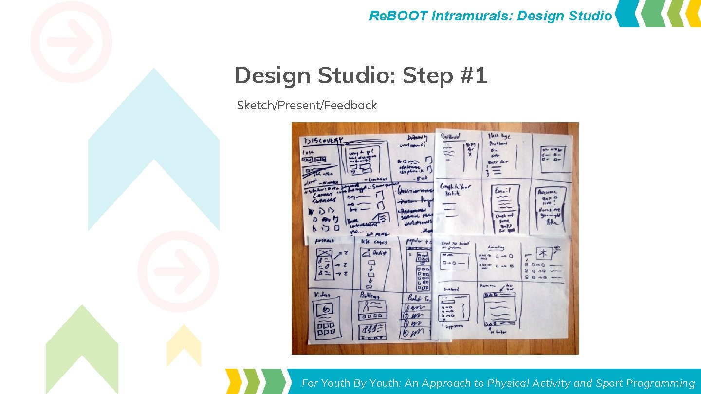Re. BOOT Intramurals: Design Studio: Step #1 Sketch/Present/Feedback Toolkit for Leaders For Youth By