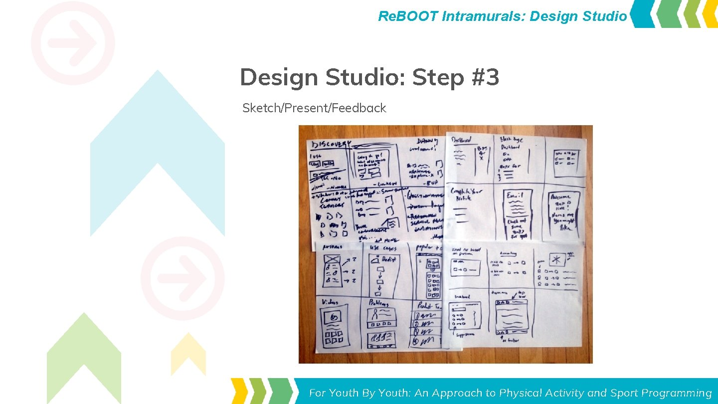 Re. BOOT Intramurals: Design Studio: Step #3 Sketch/Present/Feedback Toolkit for Leaders Youth Approach to