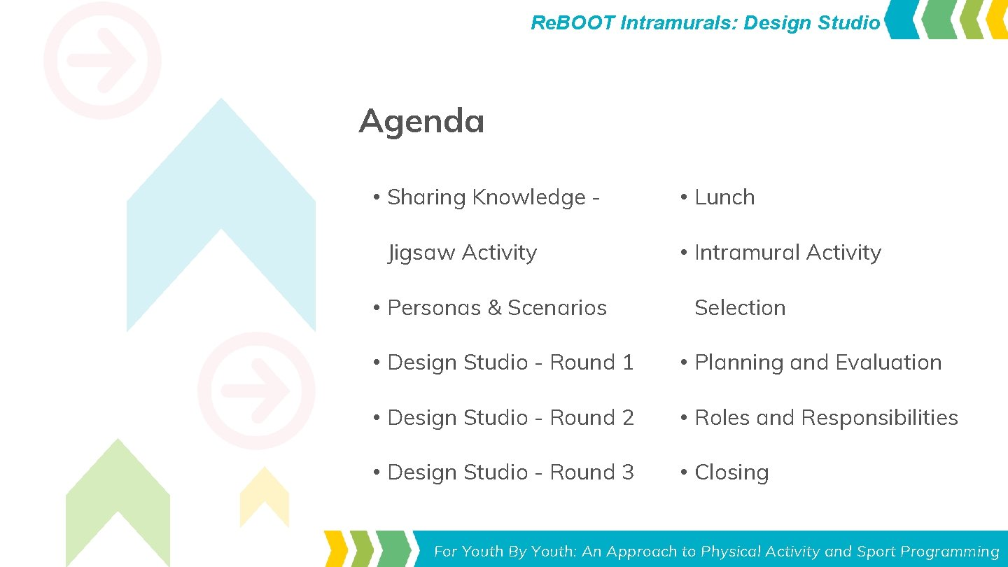 Re. BOOT Intramurals: Design Studio Agenda • Sharing Knowledge Jigsaw Activity • Personas &