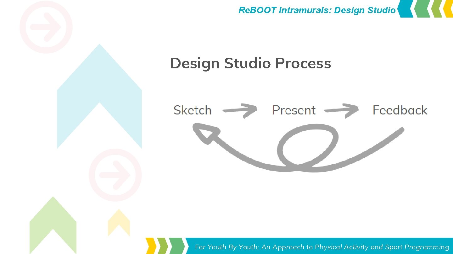 Re. BOOT Intramurals: Design Studio Process Toolkit for Leaders Youth Approach to Physical Activity