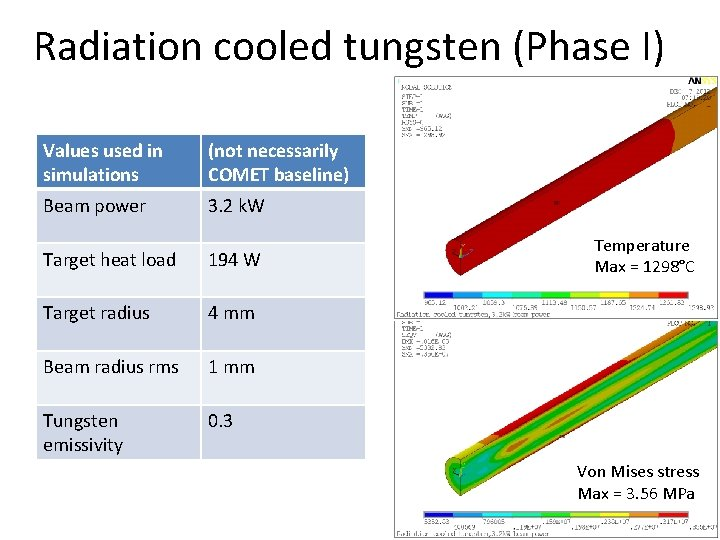Radiation cooled tungsten (Phase I) Values used in simulations (not necessarily COMET baseline) Beam