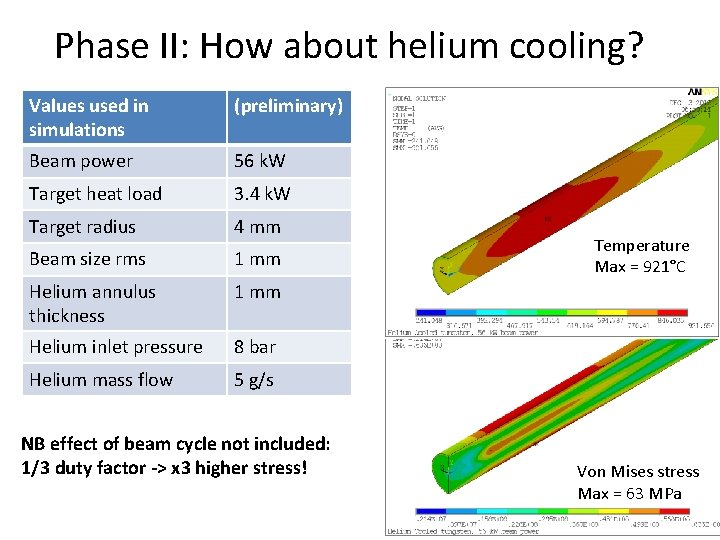 Phase II: How about helium cooling? Values used in simulations (preliminary) Beam power 56