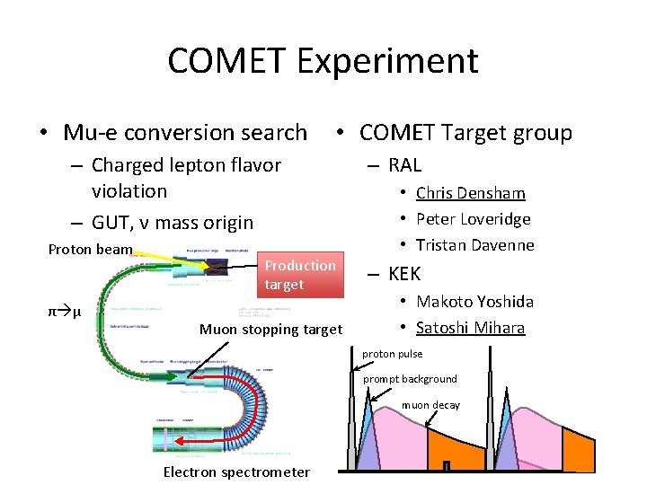 COMET Experiment • Mu-e conversion search • COMET Target group – Charged lepton flavor