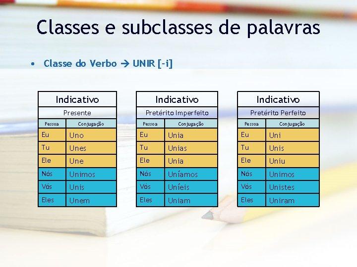 Classes e subclasses de palavras • Classe do Verbo UNIR [-i] Indicativo Presente Pretérito