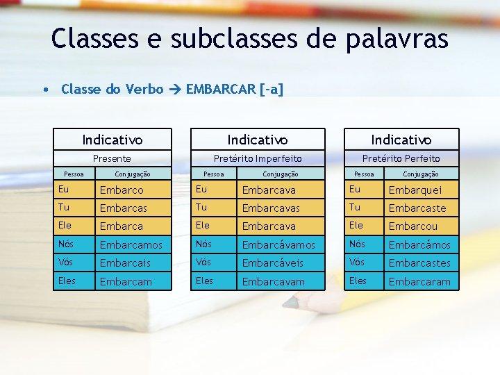 Classes e subclasses de palavras • Classe do Verbo EMBARCAR [-a] Indicativo Presente Pretérito