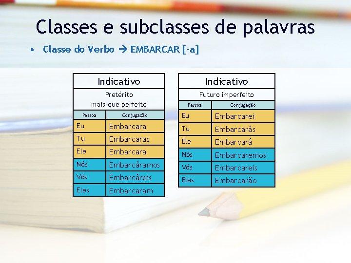 Classes e subclasses de palavras • Classe do Verbo EMBARCAR [-a] Indicativo Pretérito mais-que-perfeito