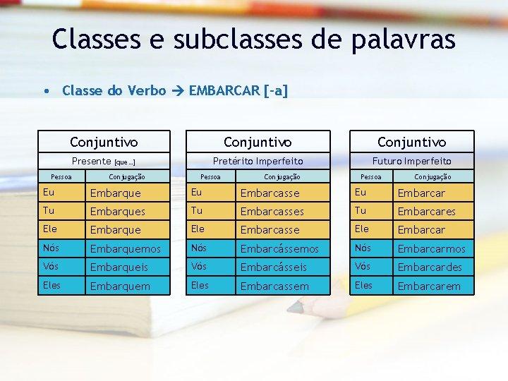 Classes e subclasses de palavras • Classe do Verbo EMBARCAR [-a] Conjuntivo Presente Pessoa