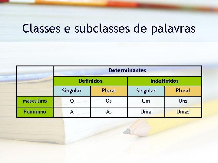 Classes e subclasses de palavras Determinantes Definidos Indefinidos Singular Plural Masculino O Os Um