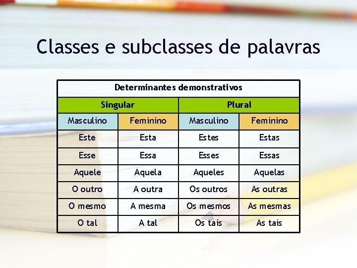 Classes e subclasses de palavras Determinantes demonstrativos Singular Plural Masculino Feminino Este Esta Estes