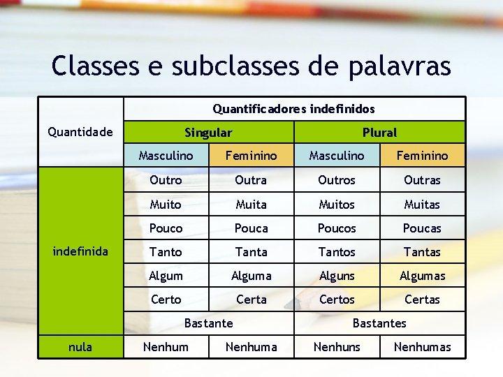 Classes e subclasses de palavras Quantificadores indefinidos Quantidade indefinida Singular Plural Masculino Feminino Outro