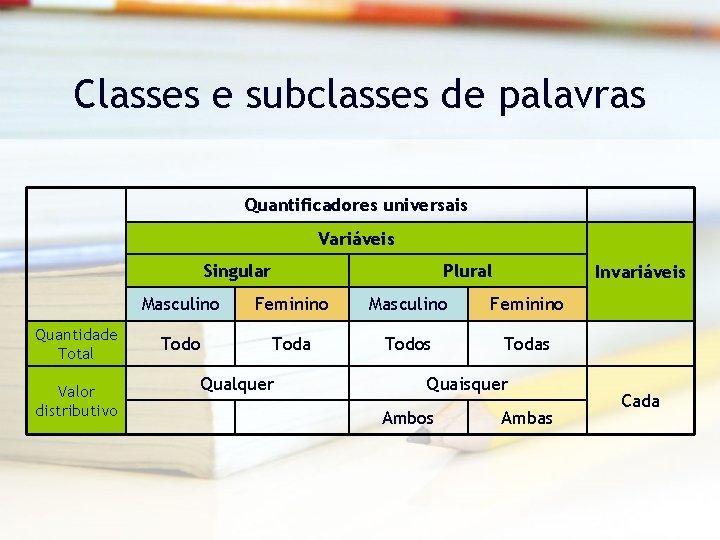 Classes e subclasses de palavras Quantificadores universais Variáveis Singular Quantidade Total Valor distributivo Plural