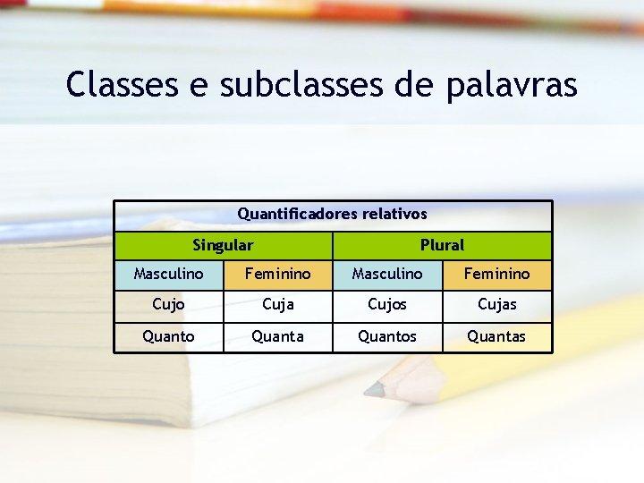 Classes e subclasses de palavras Quantificadores relativos Singular Plural Masculino Feminino Cujo Cuja Cujos