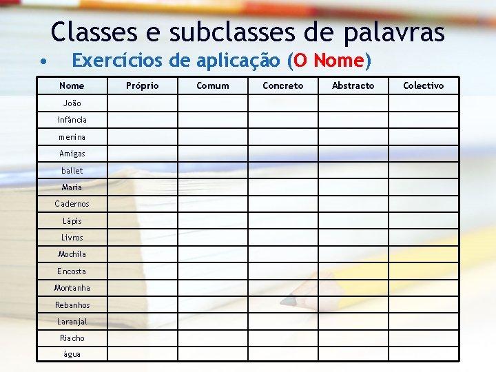 Classes e subclasses de palavras • Exercícios de aplicação (O Nome) Nome João infância