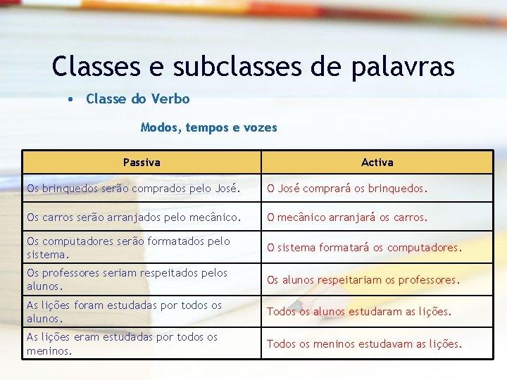 Classes e subclasses de palavras • Classe do Verbo Modos, tempos e vozes Passiva