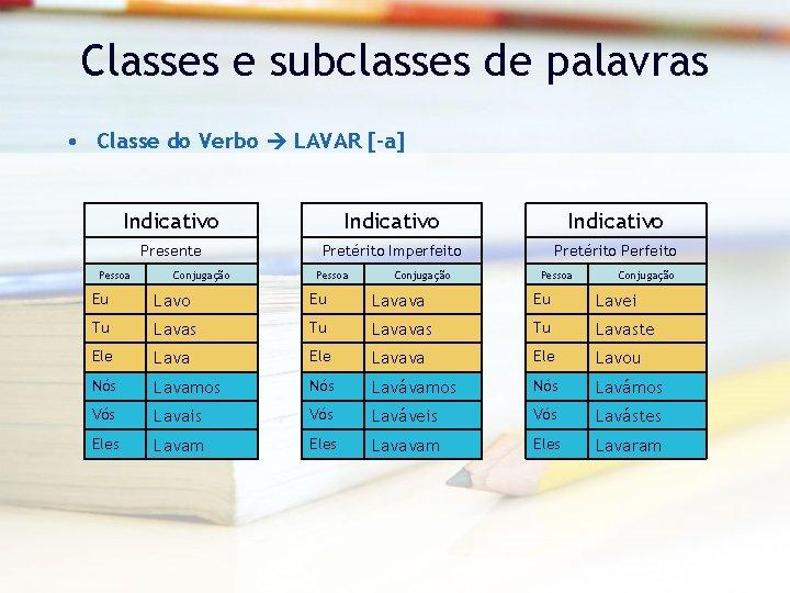 Classes e subclasses de palavras • Classe do Verbo LAVAR [-a] Indicativo Presente Pretérito