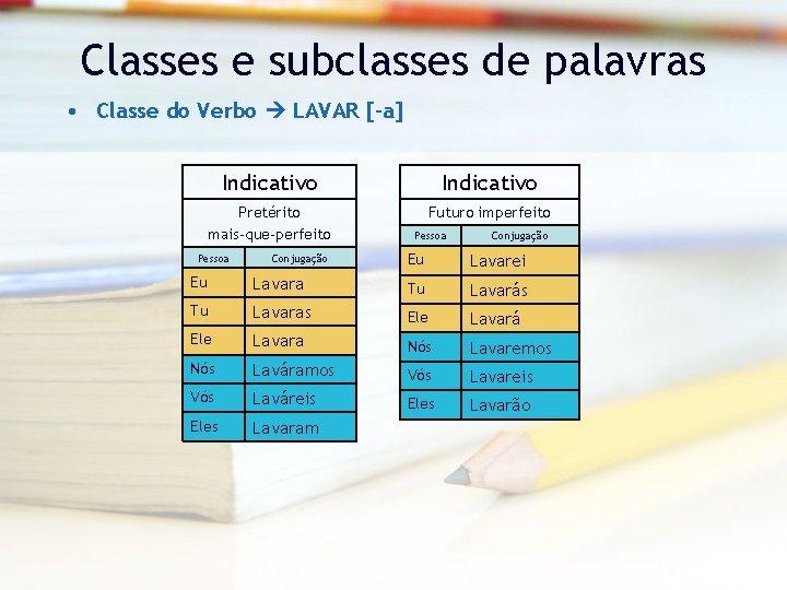 Classes e subclasses de palavras • Classe do Verbo LAVAR [-a] Indicativo Pretérito mais-que-perfeito