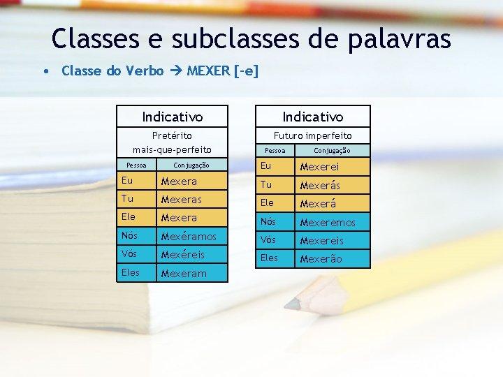 Classes e subclasses de palavras • Classe do Verbo MEXER [-e] Indicativo Pretérito mais-que-perfeito