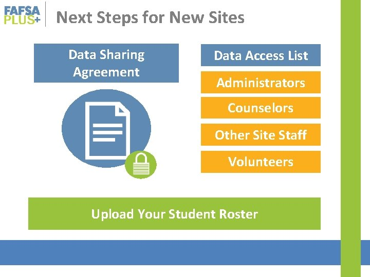 Next Steps for New Sites Data Sharing Agreement Data Access List Administrators Counselors Other
