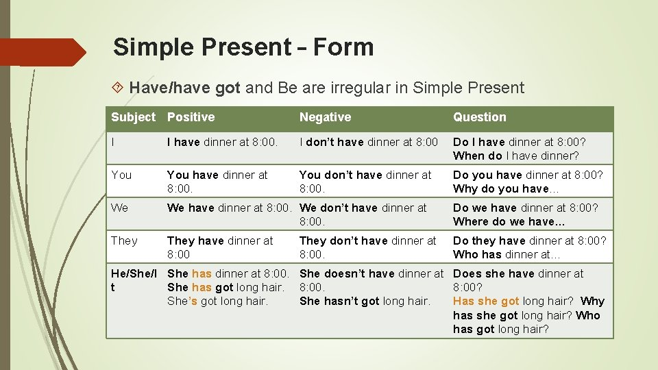 Simple Present – Form Have/have got and Be are irregular in Simple Present Subject